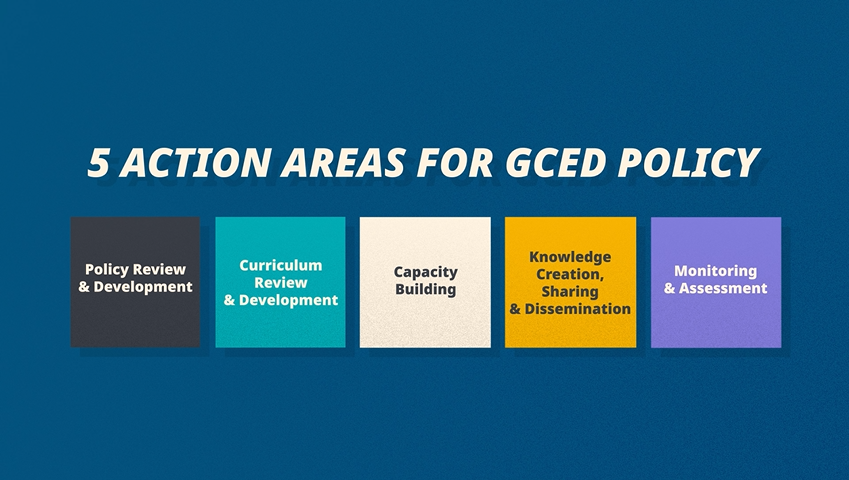 A Guide on Developing GCED Policy.png