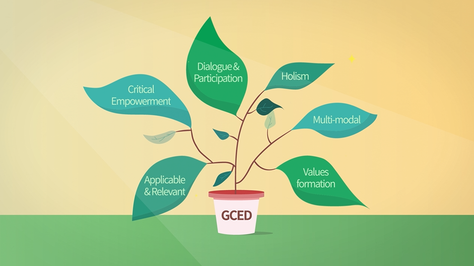 Pedagogical Principles of GCED.png