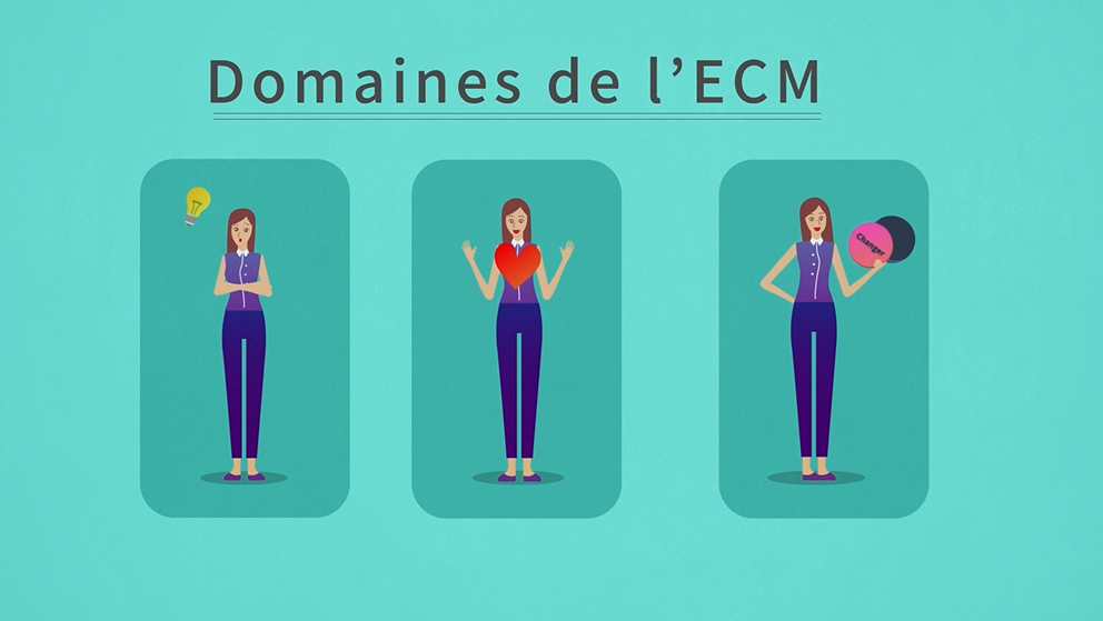 Thematic Areas and Learning Domains of GCED_French.png
